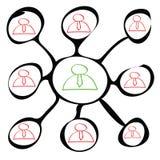 Organisationsstruktur Stockbild