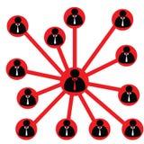 Organisationsstruktur Lizenzfreie Abbildung