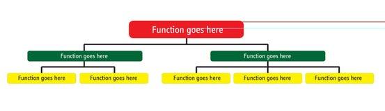 organisatorisk företags hierarki för diagram Royaltyfri Fotografi