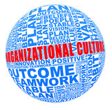 Organisatorisk kultur i ordcollage Arkivbilder