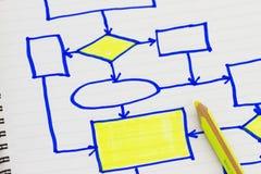organisatoriska diagramgrafer Arkivfoton