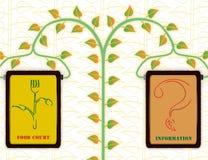 Organisk mat & information Royaltyfri Foto