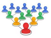 Organization chart. Royalty Free Stock Photo