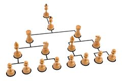 Organization chart Stock Photography