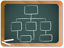 Organization chart blackboard Royalty Free Stock Photos
