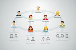 Organization Chart. Corporate organization chart with business people icons. Vector illustration Royalty Free Stock Photography