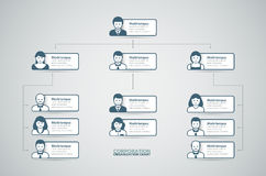 Organization Chart. Corporate organization chart with business people icons. Vector illustration Stock Photos