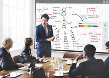 Organization Chart Management Planning Concept. Business Presentation Organization Chart Management Planning royalty free stock photography