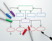 Organization Chart - Overhead. Organization chart being drawn with felt-tip markers. High angle view royalty free illustration