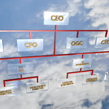 Organization Chart in sky Stock Photos