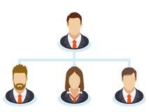 Organization chart Stock Images