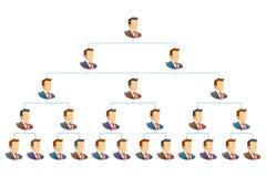Organization chart Stock Image