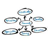 Organization chart teamwork Stock Photos