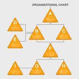 Organization chart template. Royalty Free Stock Photography