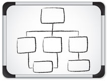 Organization chart whiteboard Stock Photography
