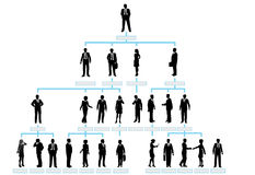 Organization corporate chart company people. Organizational corporate hierarchy chart of a company of silhouette people Royalty Free Stock Photography