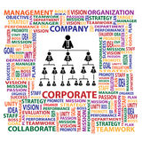 Organization and corporate structure in company fo Royalty Free Stock Photos