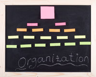 Organization diagram Stock Photos