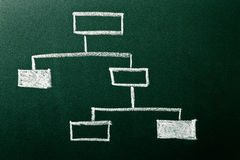 Organization diagram Royalty Free Stock Photo