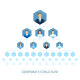 Organization diagram of business enterprise flat Stock Images