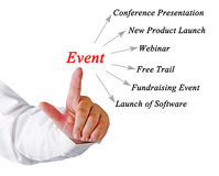Organization of an event Royalty Free Stock Photography