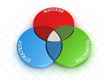 Organization Graph Stock Images