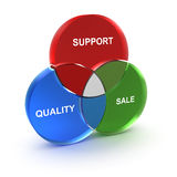 Organization Graph Royalty Free Stock Images