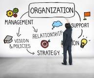 Organization Management Team Group Company概念 库存图片
