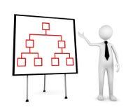 Organization Presentation. Presentation concept, depicting man showing organization structure on a board Stock Illustration