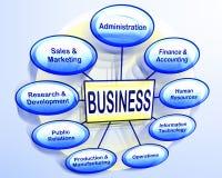 Organizational business chart Royalty Free Stock Image