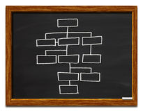 Organizational chart Stock Photography