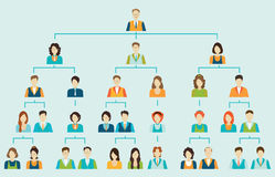 Organizational chart corporate business hierarchy. stock illustration