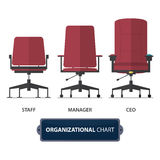 Organizational chart icon, CEO chair, Manager chair and Staff chair in flat design. Stock Photo