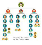 Organizational chart template of the corporation business hierarchy. People structure, character cartoon business people conceptual vector illustration Stock Photo