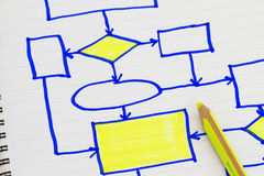 Organizational charts and graphs Stock Photos