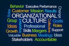 Organizational Culture Word Cloud. On White Background Stock Images