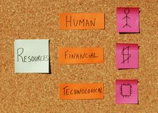 Organizational resources Royalty Free Stock Images