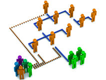 Organizational structure staff and line. An advanced hierarchy or organizational structure, in 3d figures, representing various management levels, dotted lines Royalty Free Stock Photography