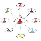 Organizational structure. Vector illustration of organizational structure Royalty Free Stock Image