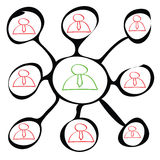 Organizational structure. Vector illustration of organizational structure Stock Image