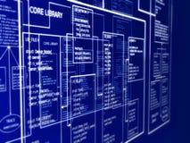 orienteringsprogrammering Arkivbild
