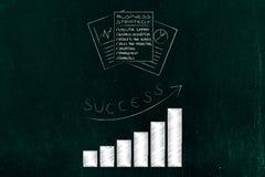 Originais da estratégia empresarial com stats do crescimento positivo abaixo Imagem de Stock