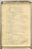 Originell tappninglista av tillstånd 1865 Royaltyfria Foton