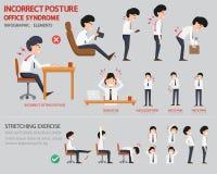 Oriktig infographic ställings- och kontorssyndrom vektor illustrationer