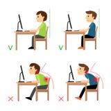 Oriktig och korrekt tillbaka sammanträdeposition stock illustrationer