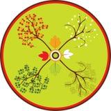 Ornamental plate, seasons Royalty Free Stock Photo