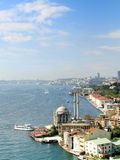 Ortakoy, Istanbul. Istanbul aerial view at Ortakoy region Royalty Free Stock Photos