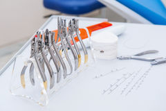 Orthodontist Dental set of clamps and pliers and other tools on the working table surface. Close up Orthodontist Dental set of clamps and pliers and other tools Stock Photos