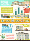Orthogonal Municipal Buildings Infographics. With facts of buildings and their percentage rating vector illustration Royalty Free Stock Images