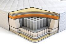 Orthopädische Matratzenschichten und mit Taschenfrühlingen vektor abbildung